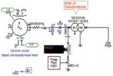 بهبود دستگاه interrupterدر تست cips